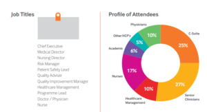 healthcare leaders, international conference copenhagen denmark